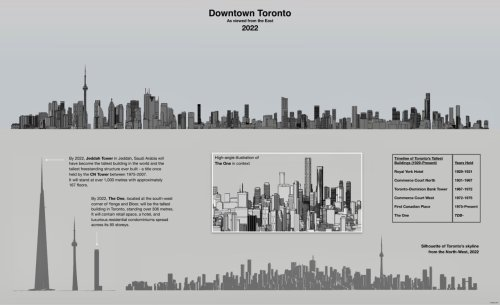 small resolution of diagram of toronto s skyline in 2022 image by stephen velasco