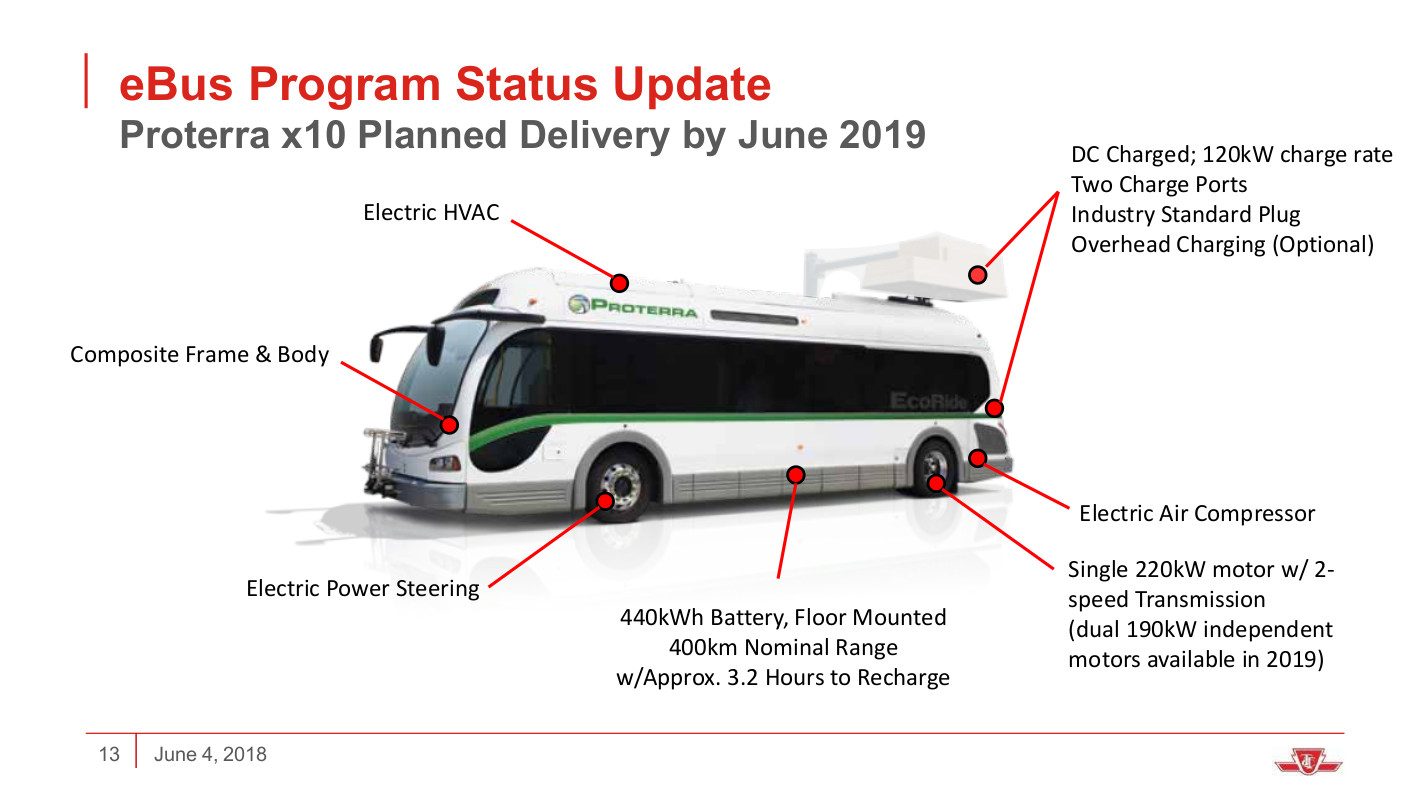 hight resolution of new flyer bus wiring diagram wiring diagram meganew flyer bus wiring diagram wiring diagrams favorites new