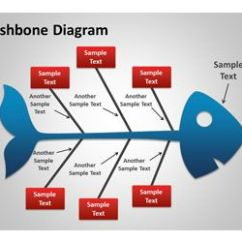Fishbone Diagram Template Excel Free Usb 2 0 Wiring Cause And Effect For Powerpoint