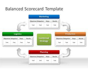 Free Corporate Strategy PowerPoint Templates