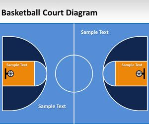 free printable basketball court diagrams audiovox wiring diagram for powerpoint