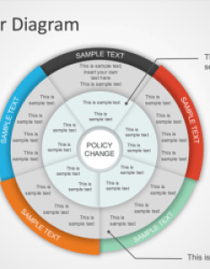 Free multi level circular diagram powerpoint template also cycle templates rh slidehunter