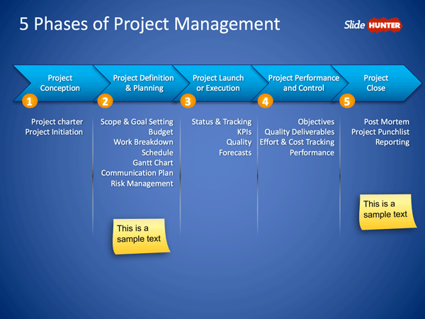 itil process diagram visio 2002 pajero radio wiring free 5 phases of project management powerpoint slide - templates slidehunter.com