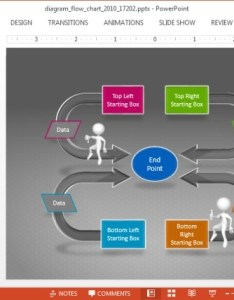Flow chart slide design also animated diagram powerpoint template rh slidehunter