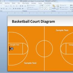 Ncaa Basketball Court Diagram Vga Wire And Colors Free For Powerpoint - Templates Slidehunter.com