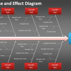 Create Fishbone Diagram In Word 2003 Mitsubishi Lancer Es Stereo Wiring Cause And Effect For Powerpoint