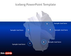 Free The Tip Of The Iceberg PowerPoint Template Free