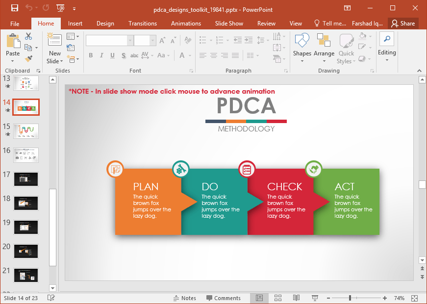 pdca cycle diagram 2012 honda civic parts animated powerpoint template this can help you present your with ease as each part of the will load upon mouse click