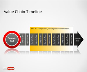 Free Value Chain Timeline Template for PowerPoint - Free PowerPoint ...
