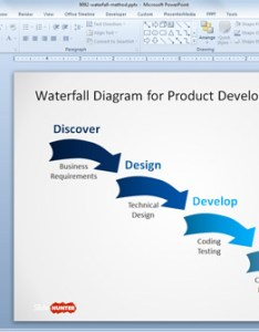 Waterfall product development powerpoint template also free diagram for templates rh slidehunter