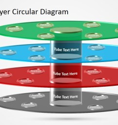 ppt template with circular 3d layers powerpoint diagram  [ 1280 x 720 Pixel ]