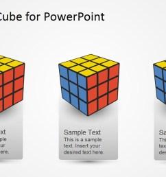 editable powerpoint 3x3x3 rubik cube powerpoint diagram featuring three rubik s cubes  [ 1280 x 720 Pixel ]