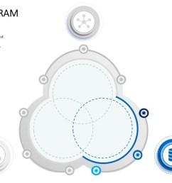 template of material design venn diagram [ 1280 x 720 Pixel ]