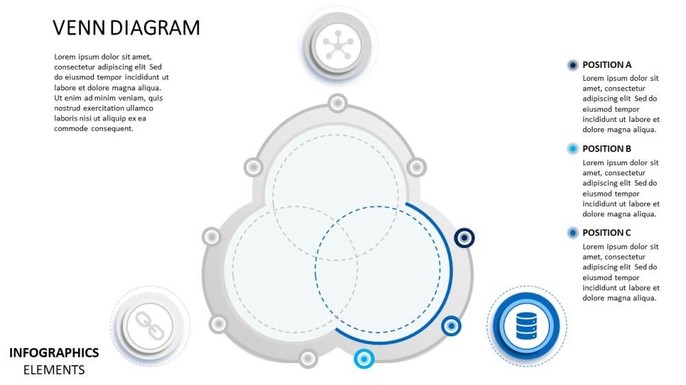 medium resolution of  template of material design venn diagram