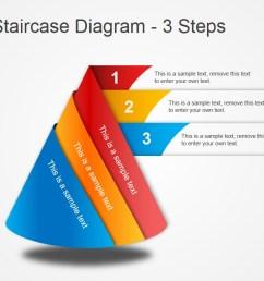 3d cone staircase diagram for powerpoint slidemodel rh slidemodel com sideways cone diagram pyramid diagram [ 1280 x 720 Pixel ]