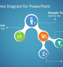 awesome tree diagram for powerpoint presentations with small icons on each node  [ 1280 x 720 Pixel ]