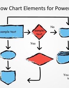 Hand drawn flow chart template for powerpoint also rh slidemodel