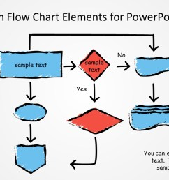 awesome hand drawn flow chart diagram for powerpoint  [ 1280 x 720 Pixel ]