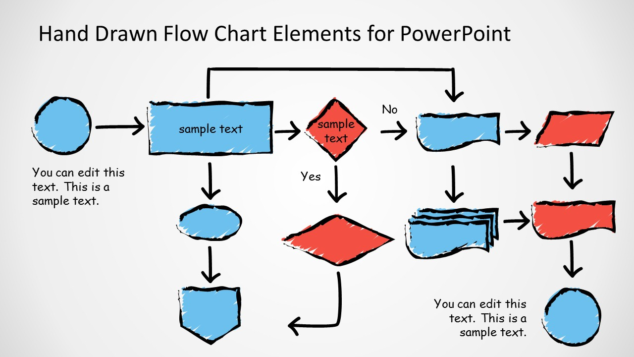 hight resolution of awesome hand drawn flow chart diagram for powerpoint