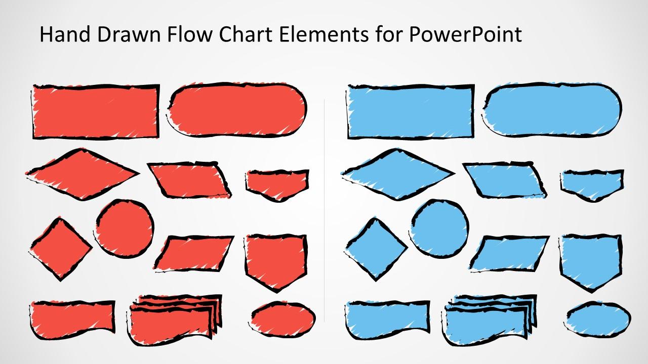 Flow Chart Template ] | Flow Chart Template, Flow Chart Template ...