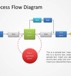process flow diagram for powerpoint [ 1279 x 720 Pixel ]
