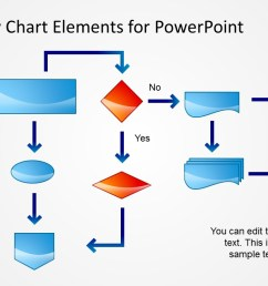 flow chart powerpoint slide glossy style  [ 1280 x 720 Pixel ]