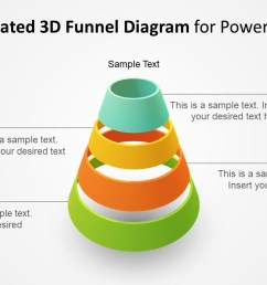 template of funnel diagram 3d animated funnel design  [ 1280 x 720 Pixel ]
