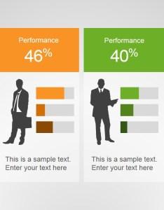 Employee performance status slide also skills powerpoint template slidemodel rh