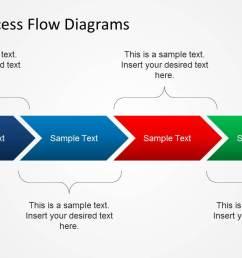 simple chevron process flow diagram for powerpoint [ 1279 x 720 Pixel ]