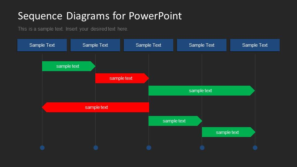 when to use data flow diagram partsam led lights wiring sequence diagrams for powerpoint - slidemodel