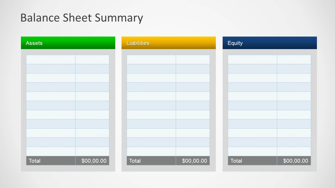 a simple balance sheet