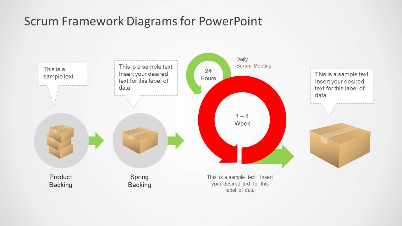 agile process flow diagram solar panel wire wiring for power system efcaviation scrum framework diagrams powerpoint - slidemodel