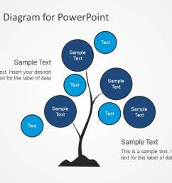 simple tree chart diagram design for powerpoint [ 1279 x 720 Pixel ]