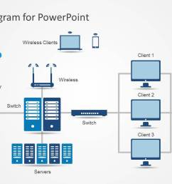 circuit diagram powerpoint wiring diagram load circuit diagram powerpoint [ 1279 x 720 Pixel ]