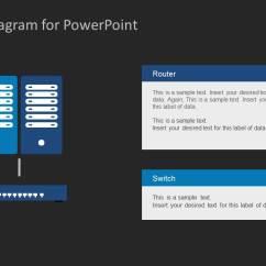 Infrastructure Visio Diagram Mercruiser Starter Wiring Network Template For Powerpoint - Slidemodel