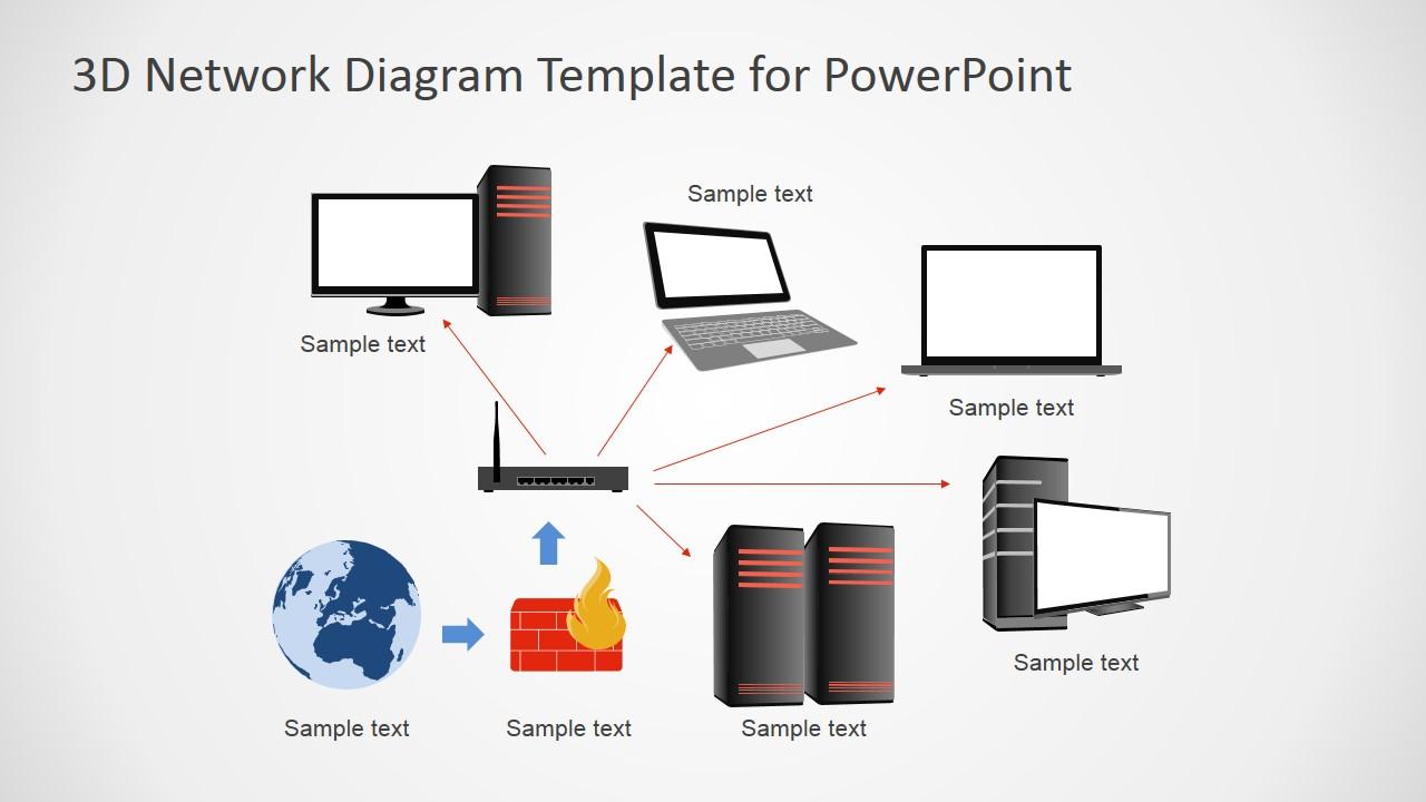 3D Computers Network Diagram For PowerPoint SlideModel