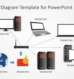 3d computers network diagram for powerpoint [ 1280 x 720 Pixel ]