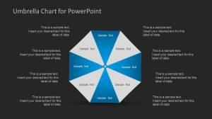 Umbrella Chart Diagram for PowerPoint  SlideModel