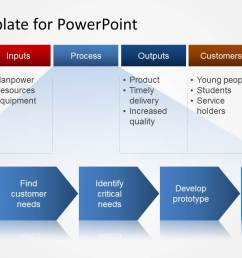 sipoc process template for powerpoint sipoc process map diagram design for powerpoint  [ 1279 x 720 Pixel ]