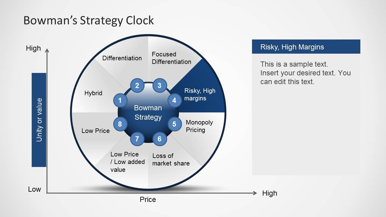 hight resolution of clock diagram