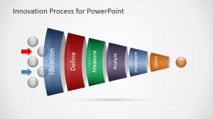 Innovation Process Funnel Diagram for PowerPoint  SlideModel