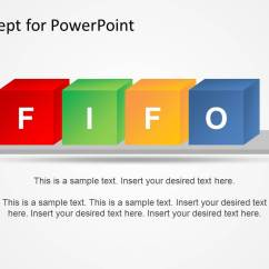 Inventory Management Process Flow Diagram Broan Bathroom Fans Wiring 732 Fifo Powerpoint Template - Slidemodel