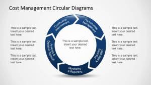 Cost Management PowerPoint Diagrams  SlideModel