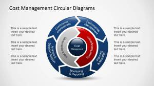 Cost Management PowerPoint Diagrams  SlideModel