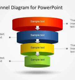 3d powerpoint layered funnel diagram with four steps  [ 1279 x 720 Pixel ]