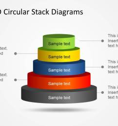 3d circular stack diagram for powerpoint with 5 levels [ 1279 x 720 Pixel ]