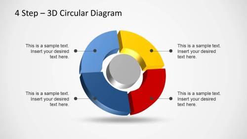 small resolution of 3d circular diagram