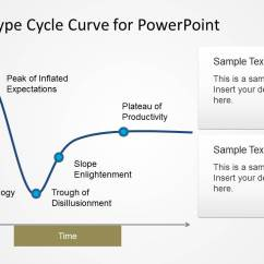 How To Construct A Tree Diagram Light Switch Wiring Nz Gartner Hype Cycle Curve Template For Powerpoint - Slidemodel