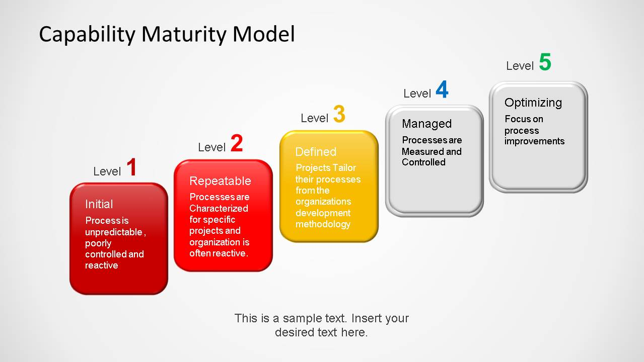 the circular flow diagram is a 2002 f150 xlt radio wiring capability maturity model powerpoint template - slidemodel