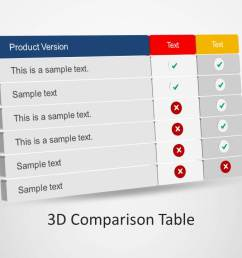 3d comparison table powerpoint template [ 1279 x 720 Pixel ]